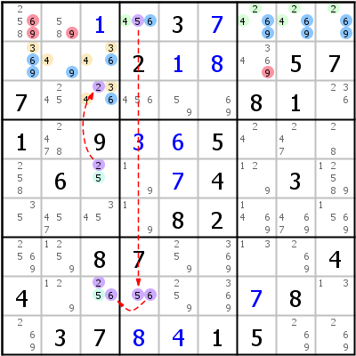 Sudoku technique: Example for ALS+Chain