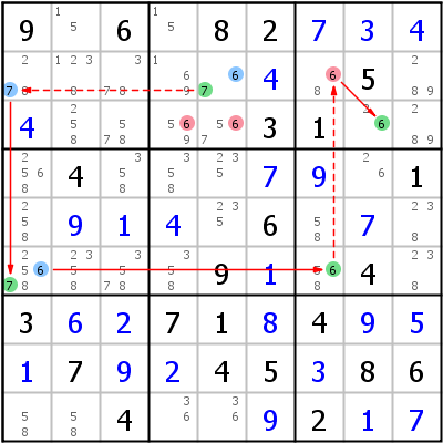 Sudoku technique: Example for Alternate+Inference+Chain+Type+1+%28cannibalistic%29