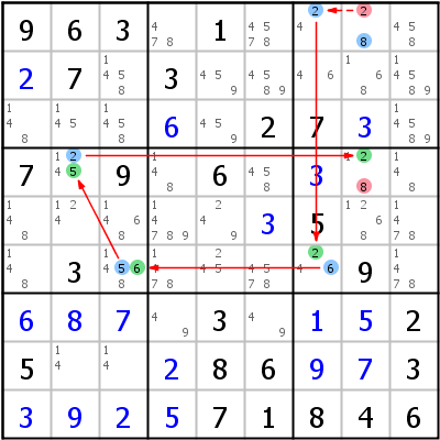 Sudoku technique: Example for Alternate+Inference+Chain+Type+2