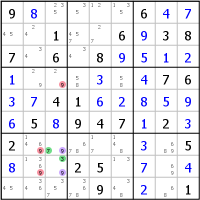 Sudoku technique: Example for Avoidable+Rectangle+Type+2