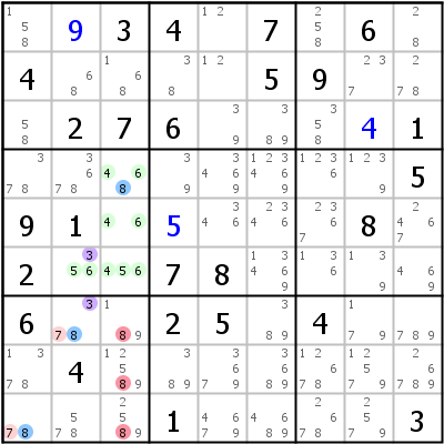 Sudoku technique: Example for ALS-XZ