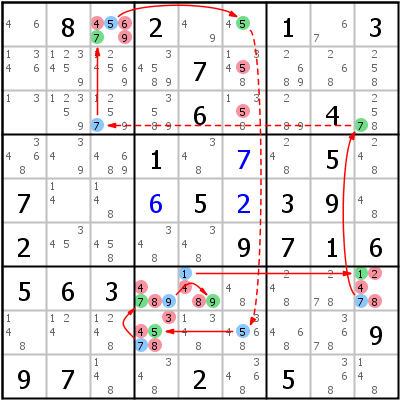 Sudoku technique: Example for Continuous+Nice+Loop%2FAIC+Loop
