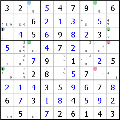 Sudoku technique: Example for Dual+2-String+Kite