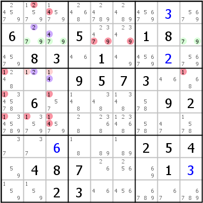 Sudoku technique: Example for Doubly+Linked+ALS-XZ