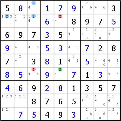 Sudoku technique: Example for Dual+Empty+Rectangle
