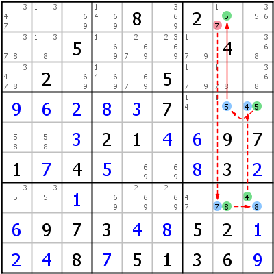 Sudoku technique: Example for Discontinuous+Nice+Loop+%28delete+candidate%29
