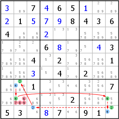 Sudoku technique: Example for Discontinuous+Nice+Loop+%28set+cell%29