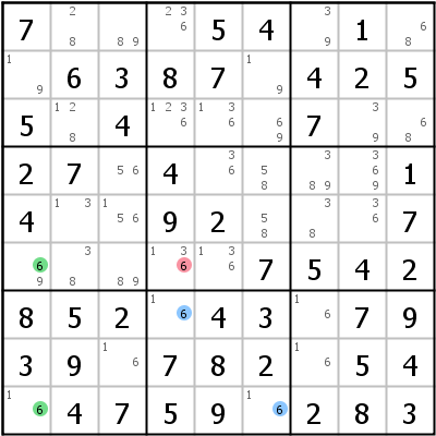 Sudoku technique: Example for Empty+Rectangle+%28only+two+candidates+in+the+ER%29