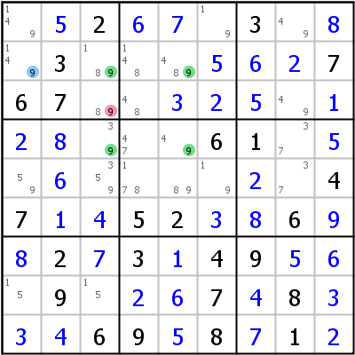 Sudoku technique: Example for Finned+X-Wing