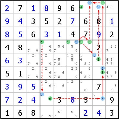 Sudoku technique: Example for Forcing+Chain+Verity+%28all+chains%29