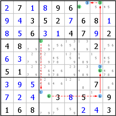 Sudoku technique: Example for Forcing+Chain+Verity+%28only+chain+1%29