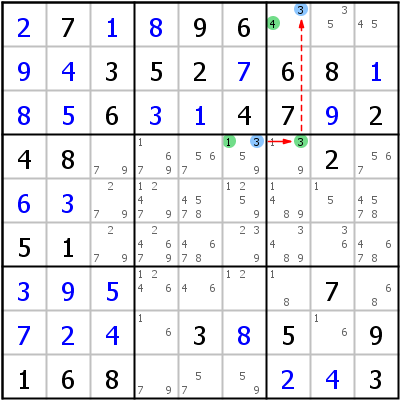 Sudoku technique: Example for Forcing+Chain+Verity+%28only+chain+2%29