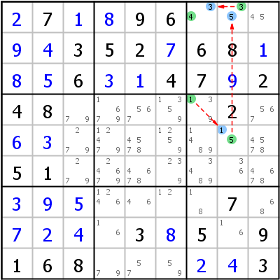 Sudoku technique: Example for Forcing+Chain+Verity+%28only+chain+3%29