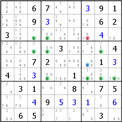Sudoku technique: Example for Finned+Franken+Swordfish