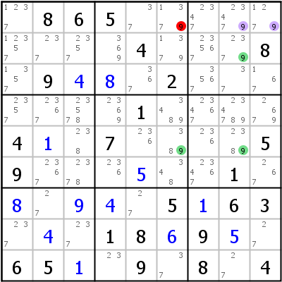 Sudoku technique: Example for Cannibalistic+Finned+Franken+Swordfish+with+Endo+Fins