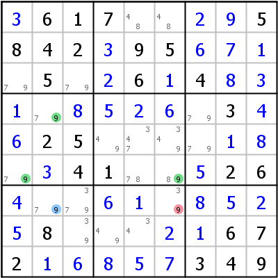Sudoku technique: Example for Finned+Mutant+X-Wing