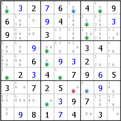 Sudoku technique: Example for Finned+Mutant+Jellyfish