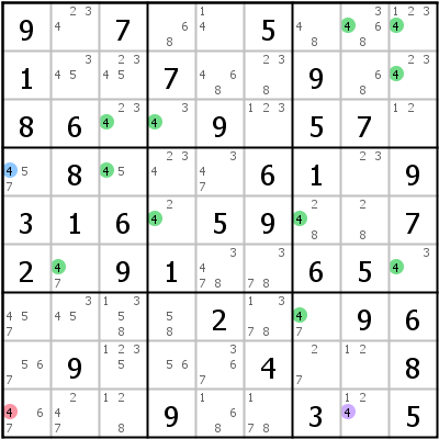 Sudoku technique: Example for Finned+Mutant+Whale