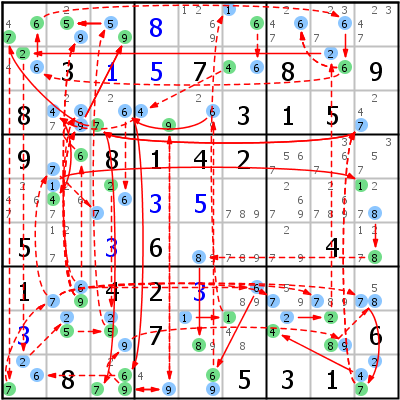 Sudoku technique: Example for Forcing+Net+Verity+%28all+chains%29