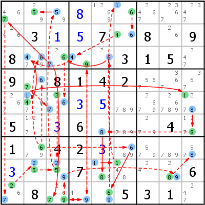 Sudoku technique: Example for Forcing+Net+Verity+%28only+net+1%29