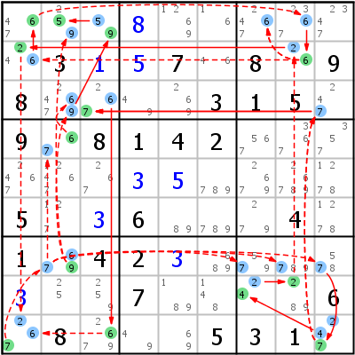 Sudoku technique: Example for Forcing+Net+Verity+%28only+net+2%29