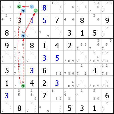 Sudoku technique: Example for Forcing+Net+Verity+%28only+net+3%29