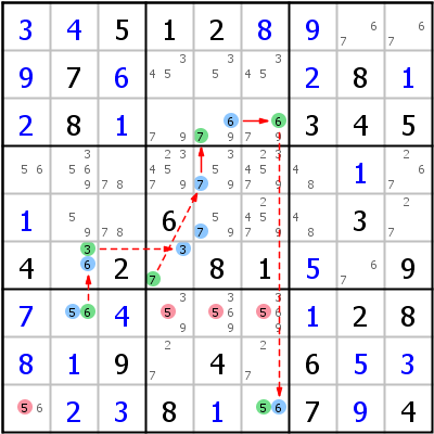 Sudoku technique: Example for Grouped+Alternate+Inference+Chain+Type+1