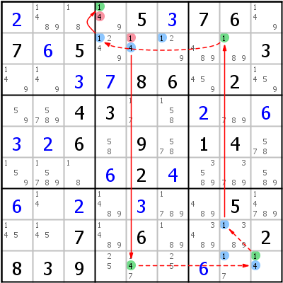 Sudoku technique: Example for Grouped+Alternate+Inference+Chain+Type+2