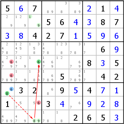 Sudoku technique: Example for Grouped+Alternate+Inference+Chain+Type+1+with+ALS+node