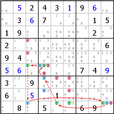 Sudoku technique: Example for Grouped+Continuous+Nice+Loop%2FAIC+Loop