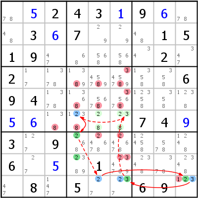 Sudoku technique: Example for Grouped+Continuous+Nice+Loop%2FAIC+Loop+with+ALS+node