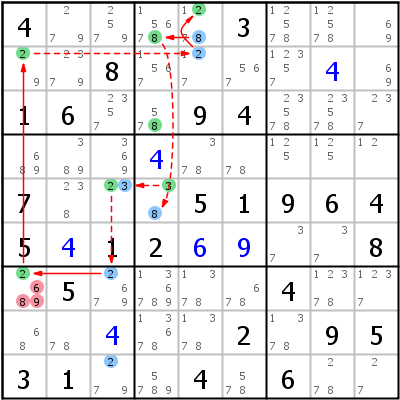 Sudoku technique: Example for Grouped+Discontinuous+Nice+Loop+%28set+cell%29