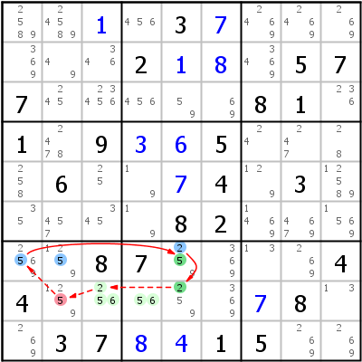 Sudoku technique: Example for Grouped+Discontinuous+Nice+Loop+with+ALS+node