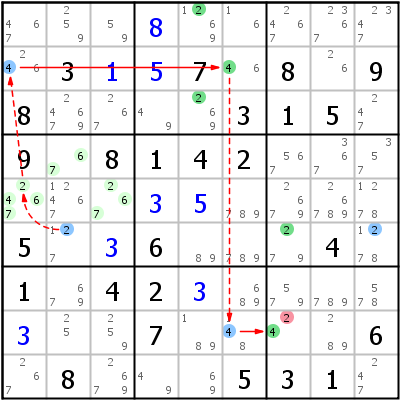 Sudoku technique: Example for Kraken+Fish+Type+1+%28Chain+1%29