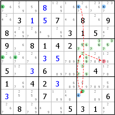 Sudoku technique: Example for Kraken+Fish+Type+2+%28Chain+1%29