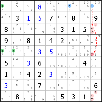 Sudoku technique: Example for Kraken+Fish+Type+2+%28Chain+2%29
