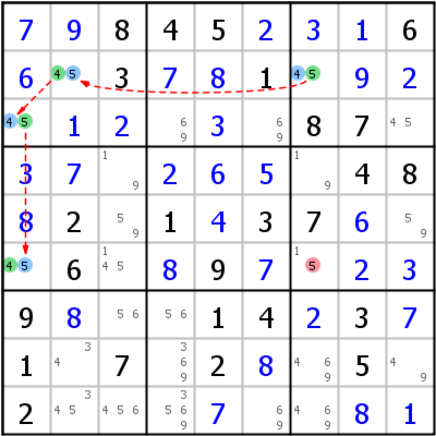 Sudoku technique: Example for Remote+Pair