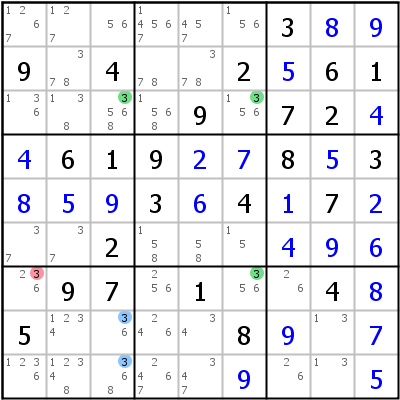 Sudoku technique: Example for %28Finned%29+Sashimi+X-Wing