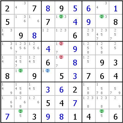 Sudoku technique: Example for %28Finned%29+Sashimi+Swordfish