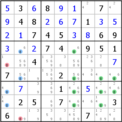 Sudoku technique: Example for Siamese+Sashimi+Jellyfish