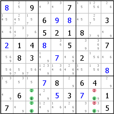 Sudoku technique: Example for Unique+Rectangle+Type+4