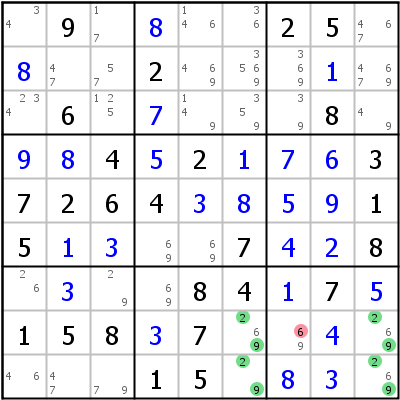 Sudoku technique: Example for Unique+Rectangle+Type+5