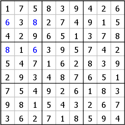Sudoku technique: Example for Unique+Rectangle+-+Solution+1+%28Invalid+sudoku%21%29