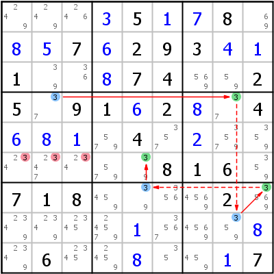 Sudoku technique: Example for X-Chain