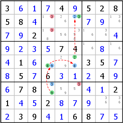 Sudoku technique: Example for XY-Chain